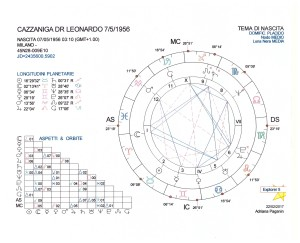Cazzaniga Leonardo - Tema natale
